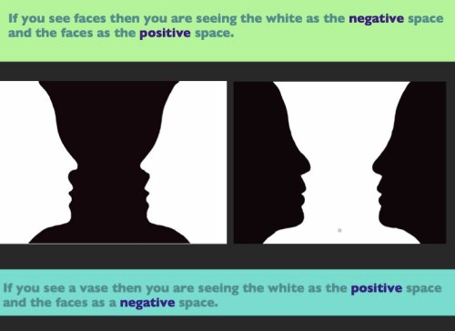 5.3-Positive-and-Negative-Space-2